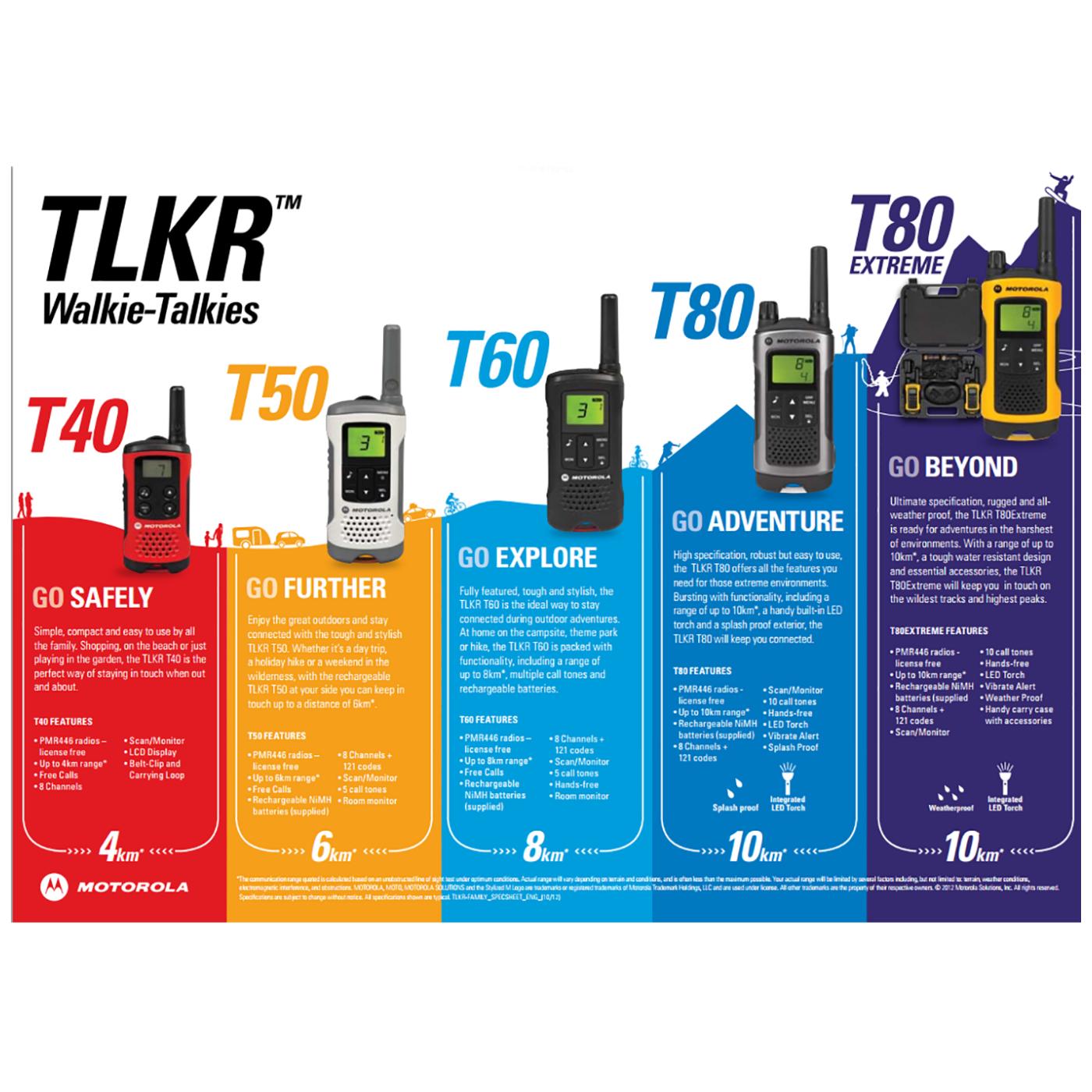 TLKR T41 BL