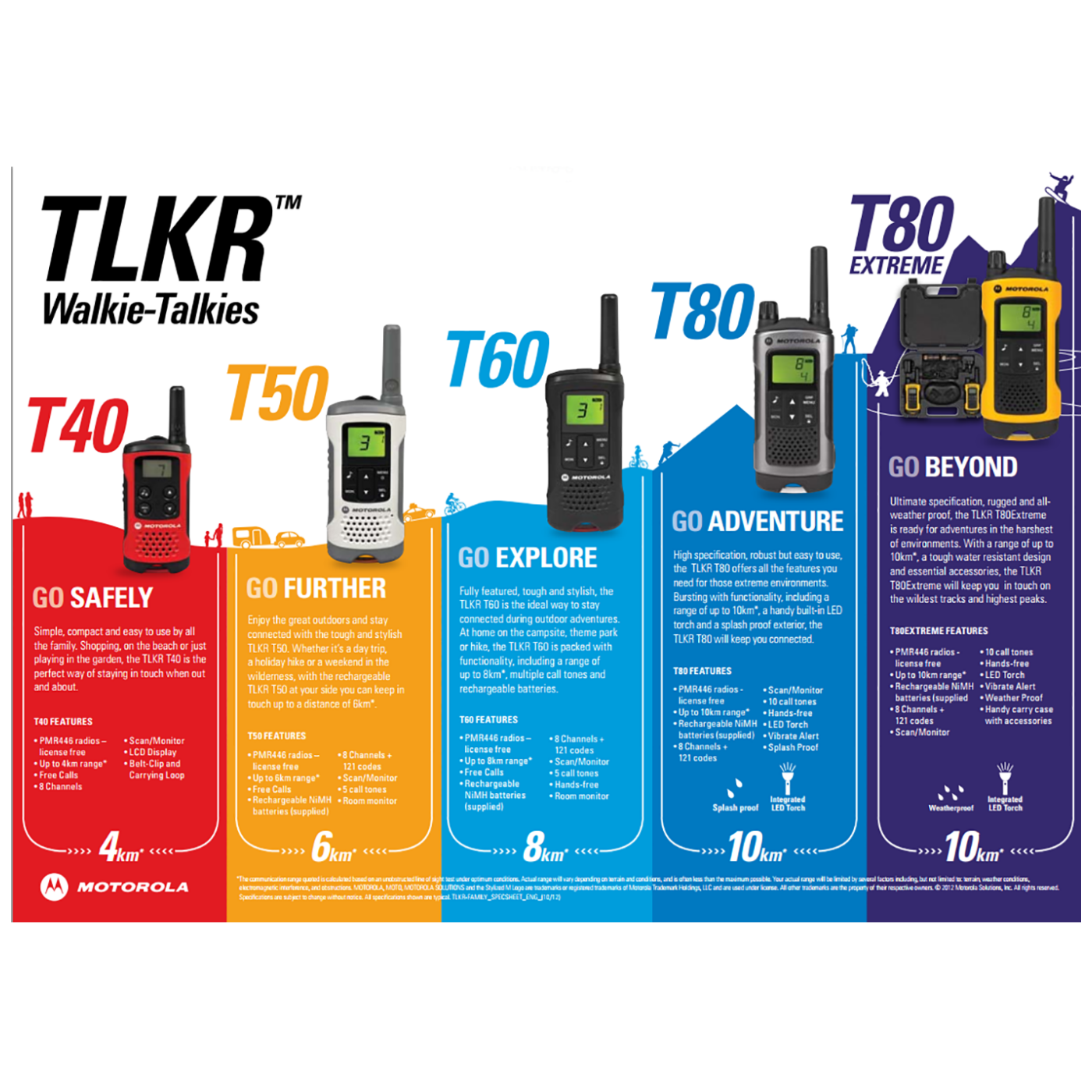 TLKR T41 PI