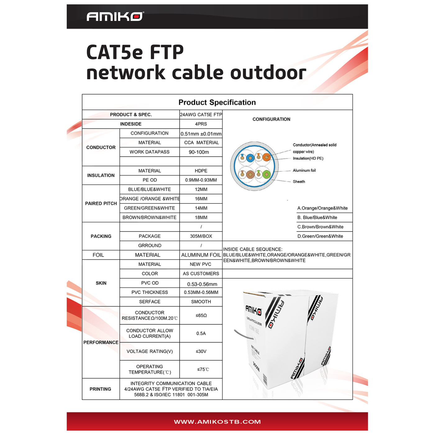 CAT5e FTP Outdoor 305m