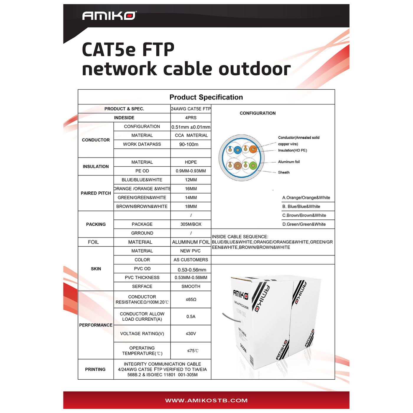 CAT5e FTP Outdoor 305m